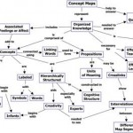 CMAP Chart